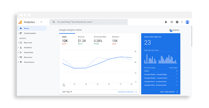 google-analytics-home