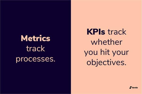 KPI versus Metrics