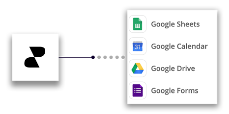 integrating Rentle with Google services